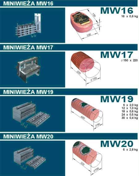 Мини-башни, Мини-башня, Miniwieza MW, Мини башни, Мини башня, Минибашни, Минибашня